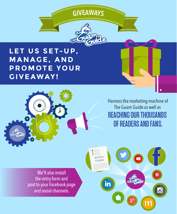 The Guam Guide Giveaways infographic