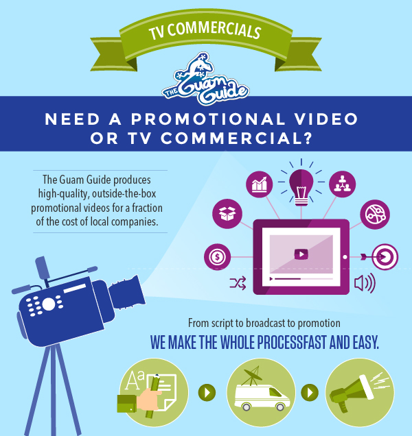 The Guam Guide TV commercials infographic