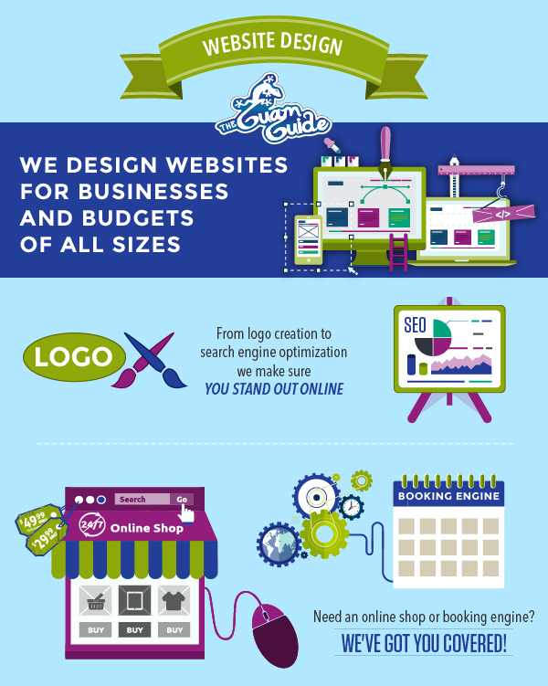 The Guam Guide Website design infographic